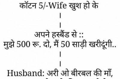Wife's confusion about saree sale