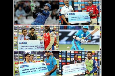 IPL Maximum Sixes Award Winners in All Editions