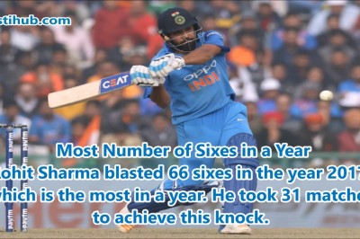 Records Held By Rohit Sharma